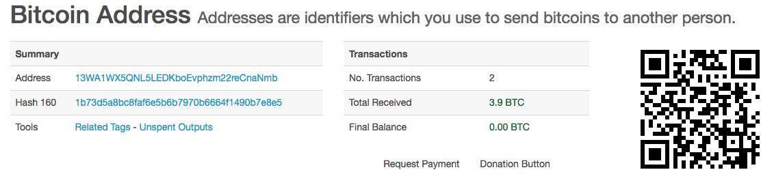 Arnel Ordonio Bitcoin Wallet Address Block3
