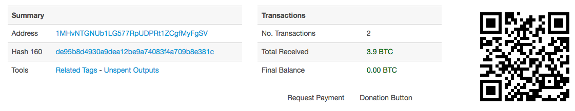 Arnel Ordonio Bitcoin Wallet Address Block4
