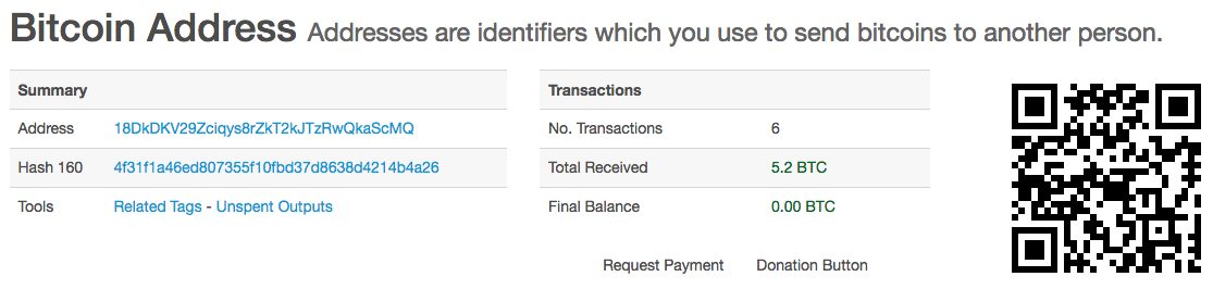 Arnel Ordonio Bitcoin Wallet Address Block