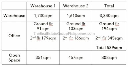 3796 Sqm Warehouse Southwoods Industrial Park Carmona Cavite-3